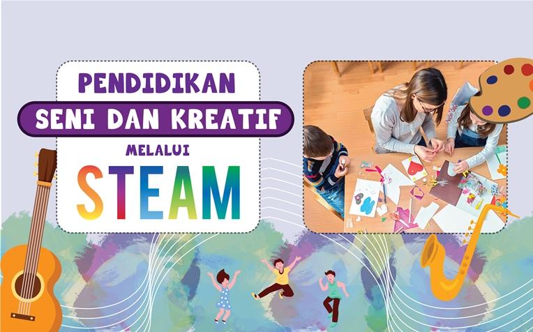 Pendidikan Seni Dan Kreatif Melalui STEAM